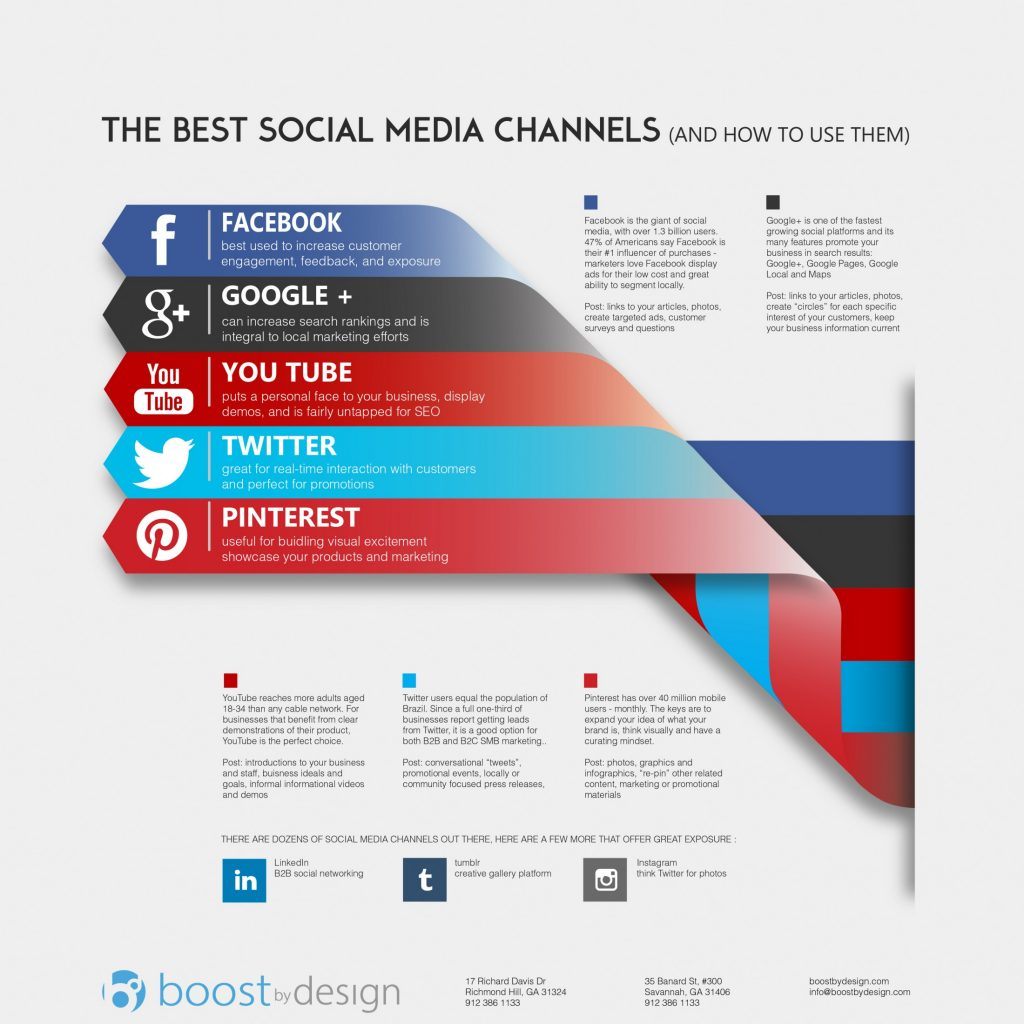 BoostbyDesign-social-reviews